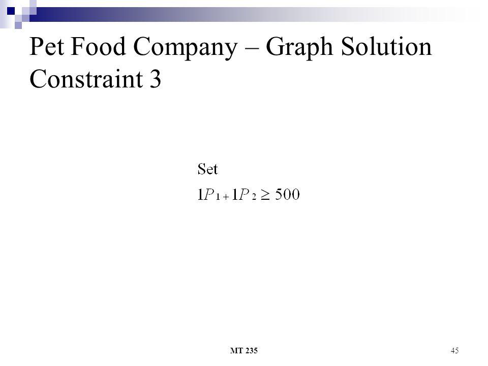 MT 23545 Pet Food Company – Graph Solution Constraint 3