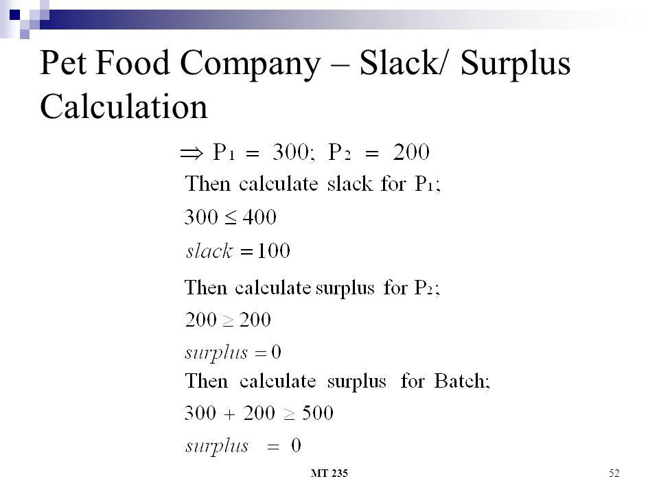 MT 23552 Pet Food Company – Slack/ Surplus Calculation