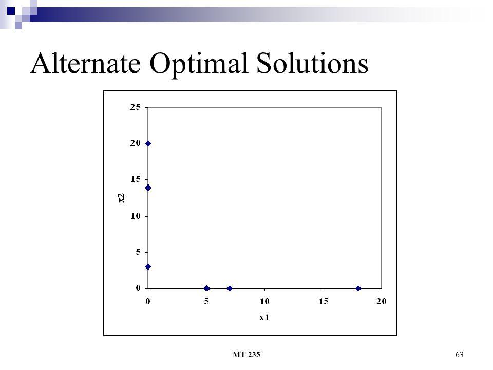 MT 23563 Alternate Optimal Solutions