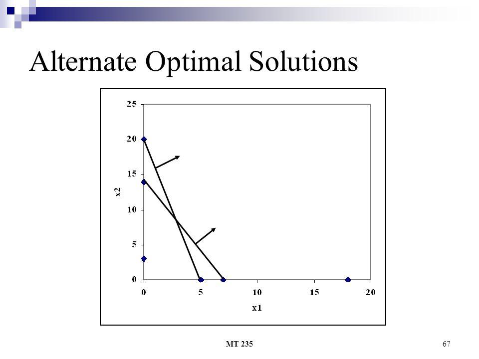 MT 23567 Alternate Optimal Solutions