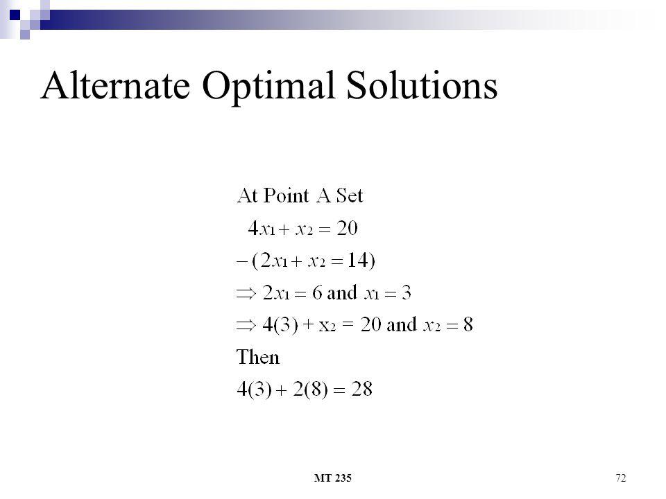 MT 23572 Alternate Optimal Solutions