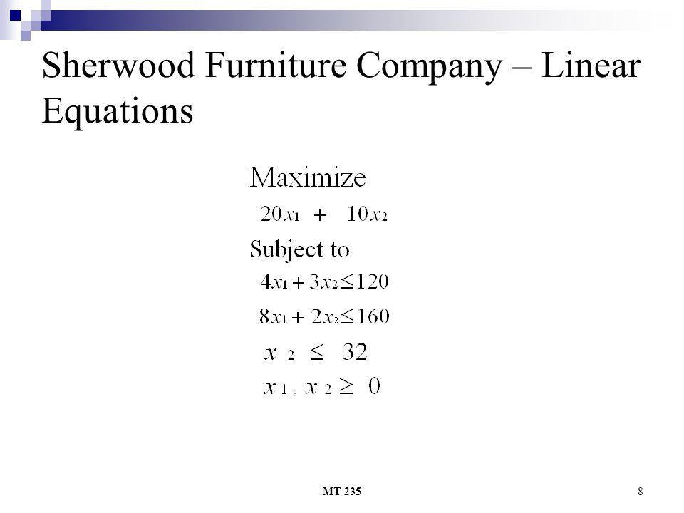 MT 2358 Sherwood Furniture Company – Linear Equations