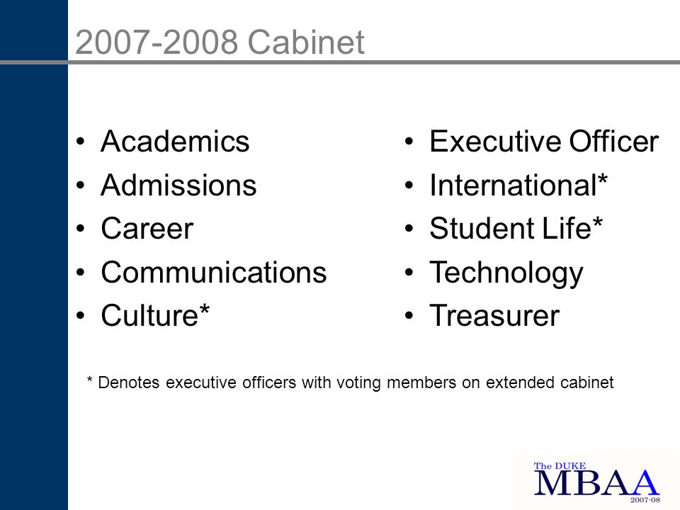 2007-2008 Cabinet Academics Admissions Career Communications Culture* Executive Officer International* Student Life* Technology Treasurer * Denotes executive officers with voting members on extended cabinet