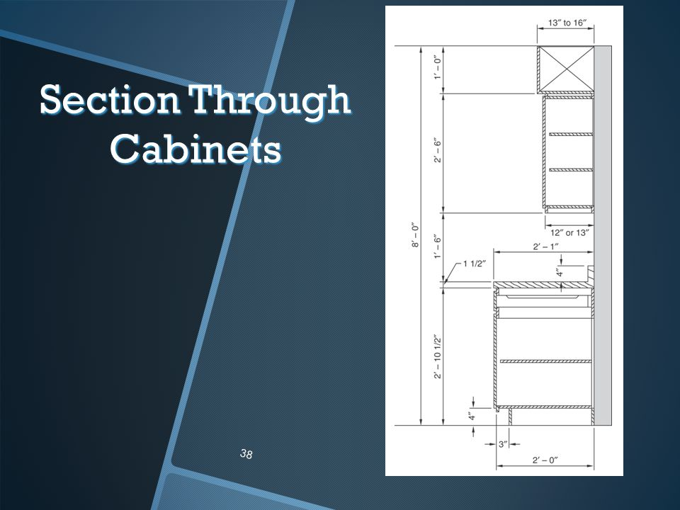 Section Through Cabinets 38
