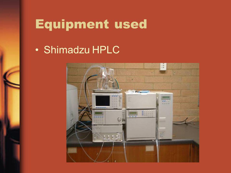 Equipment used Shimadzu HPLC