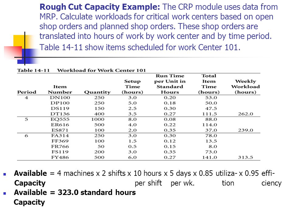 Rough Cut Capacity Example: The CRP module uses data from MRP. Calculate workloads for critical work centers based on open shop orders and planned sho
