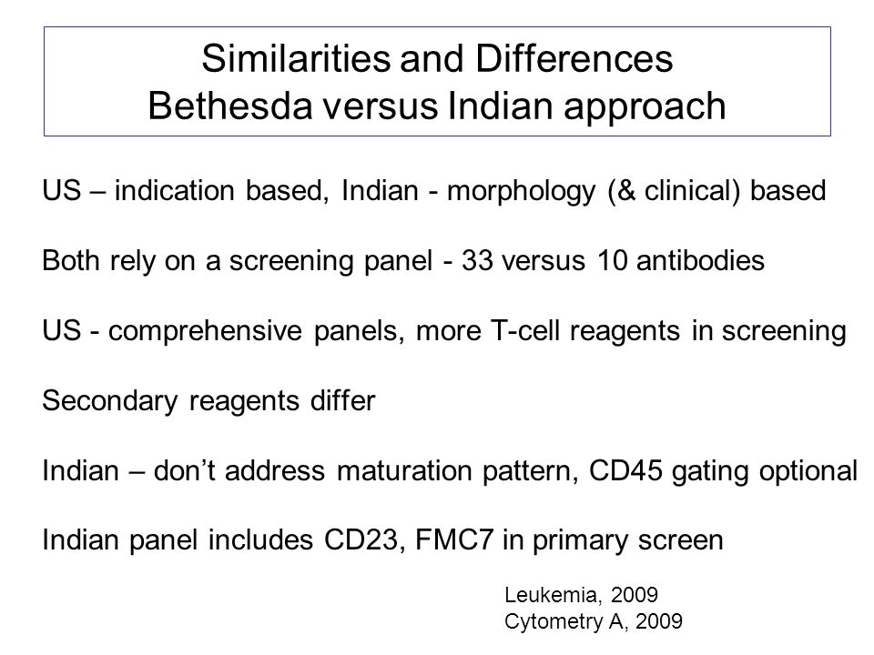 Similarities and Differences Bethesda versus Indian approach US – indication based, Indian - morphology (& clinical) based Both rely on a screening pa