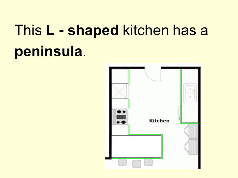 This L - shaped kitchen has a peninsula.