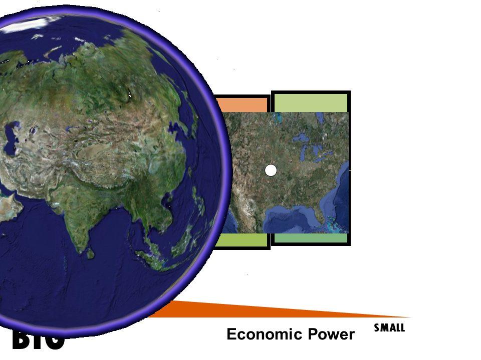 SMALL BIG Economic Power 24.9% 26.9% 23.5% 24.7%