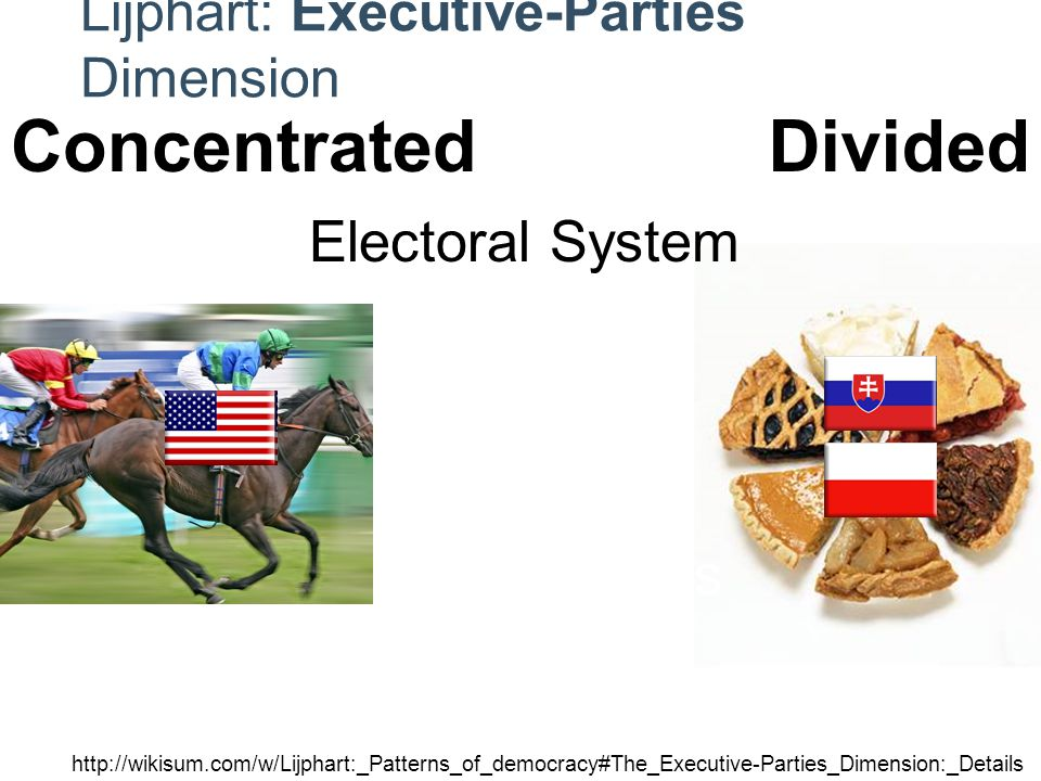 Lijphart: Executive-Parties Dimension Electoral System Party System Cabinets Executive Interest Groups http://wikisum.com/w/Lijphart:_Patterns_of_democracy#The_Executive-Parties_Dimension:_Details ConcentratedDivided