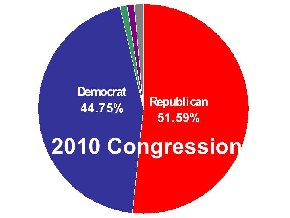 2010 Congressional