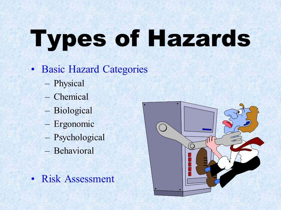 Types of Hazards Basic Hazard Categories –Physical –Chemical –Biological –Ergonomic –Psychological –Behavioral Risk Assessment