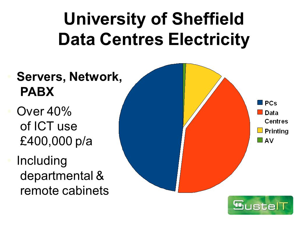 Data Centre Study Half a dozen Universities in North of England Primary 50 cabinets 120 KW Old, but possibly refurbished Was mainframe room Secondary 25 cabinets 75 KW Recent, built to a price, since 2000 Was a plant room