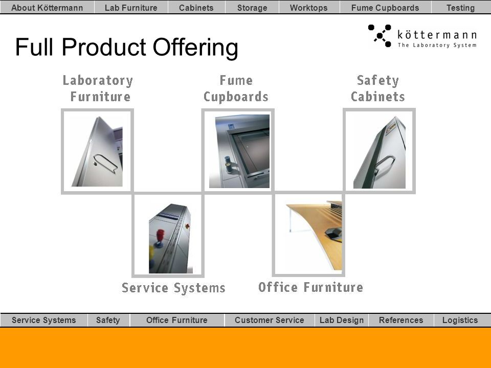 Worktops LogisticsLab DesignCustomer ServiceOffice FurnitureSafetyService Systems TestingFume CupboardsStorageCabinetsLab FurnitureAbout Köttermann References Full Product Offering