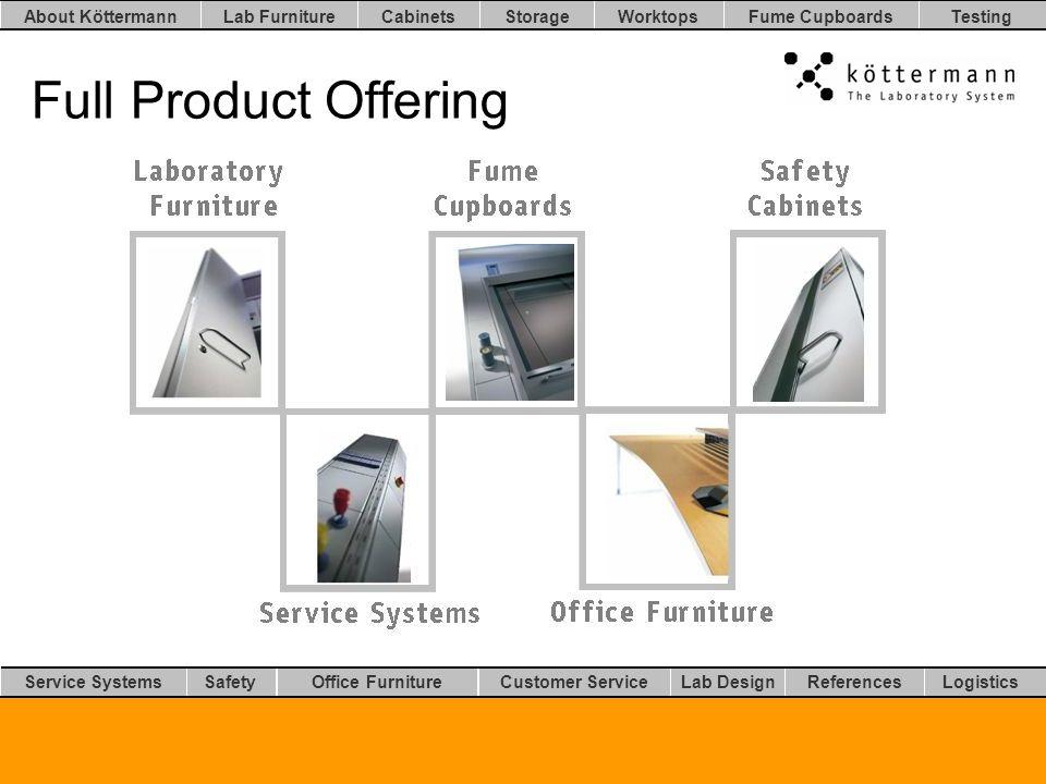 Worktops LogisticsLab DesignCustomer ServiceOffice FurnitureSafetyService Systems TestingFume CupboardsStorageCabinetsLab FurnitureAbout Köttermann References Safety