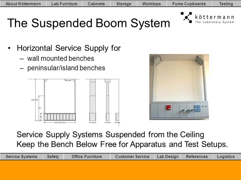 Worktops LogisticsLab DesignCustomer ServiceOffice FurnitureSafetyService Systems TestingFume CupboardsStorageCabinetsLab FurnitureAbout Köttermann References The Suspended Boom System Horizontal Service Supply for –wall mounted benches –peninsular/island benches Service Supply Systems Suspended from the Ceiling Keep the Bench Below Free for Apparatus and Test Setups.