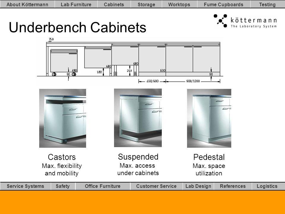 Worktops LogisticsLab DesignCustomer ServiceOffice FurnitureSafetyService Systems TestingFume CupboardsStorageCabinetsLab FurnitureAbout Köttermann References Cabinets with Castors Castors Max.