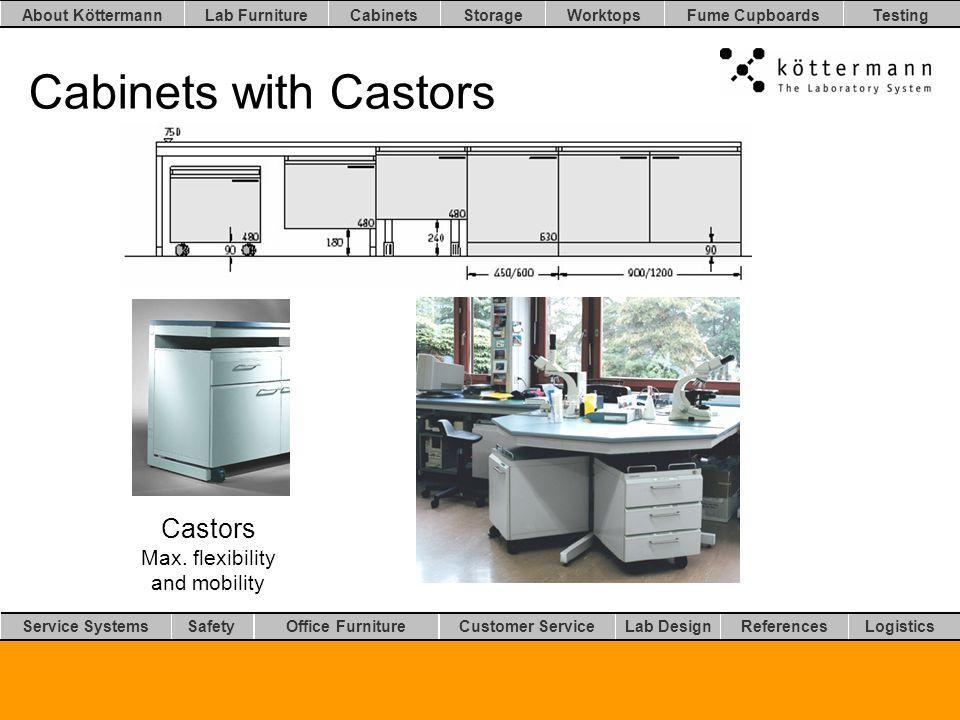 Worktops LogisticsLab DesignCustomer ServiceOffice FurnitureSafetyService Systems TestingFume CupboardsStorageCabinetsLab FurnitureAbout Köttermann References Suspended Cabinets for C Frame Suspended Max.