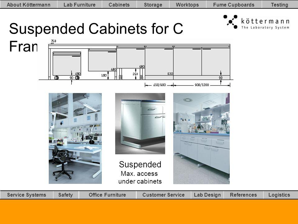 Worktops LogisticsLab DesignCustomer ServiceOffice FurnitureSafetyService Systems TestingFume CupboardsStorageCabinetsLab FurnitureAbout Köttermann References Thank You For Your Attention