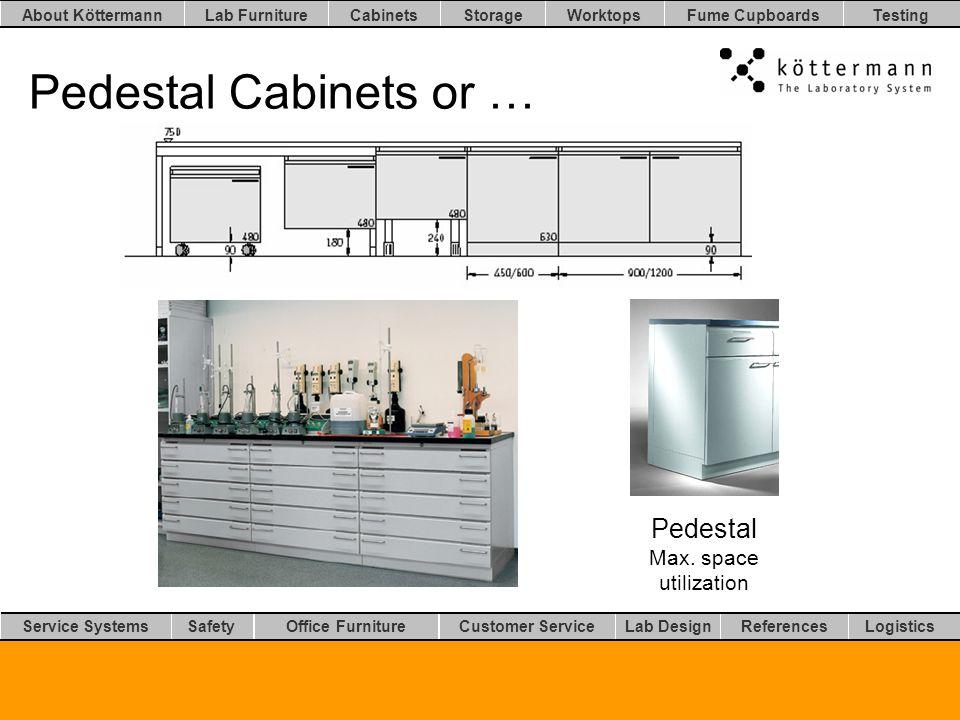 Worktops LogisticsLab DesignCustomer ServiceOffice FurnitureSafetyService Systems TestingFume CupboardsStorageCabinetsLab FurnitureAbout Köttermann References Plinth System Plinth Max.
