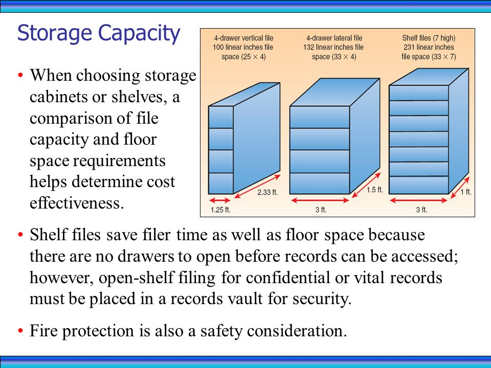 Storage Capacity When choosing storage cabinets or shelves, a comparison of file capacity and floor space requirements helps determine cost effectiveness.