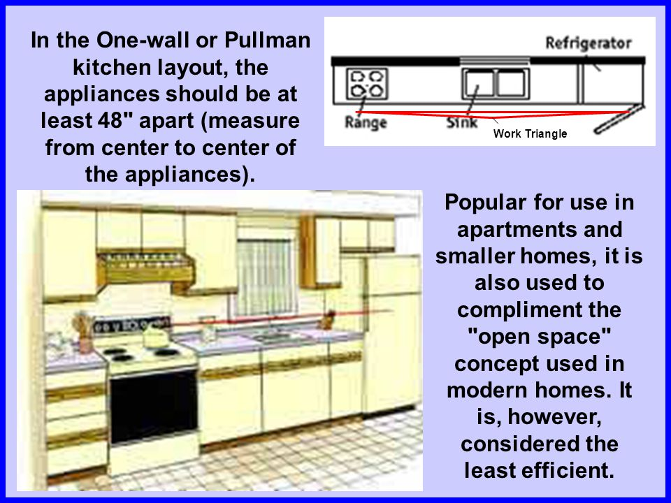 Work Triangle Popular for use in apartments and smaller homes, it is also used to compliment the