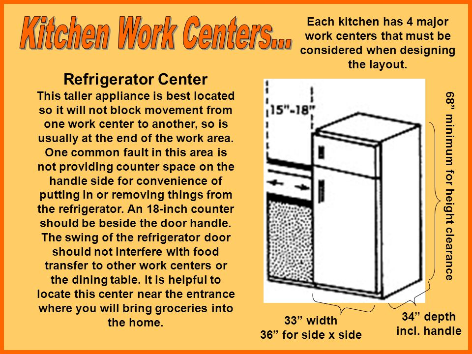 Refrigerator Center This taller appliance is best located so it will not block movement from one work center to another, so is usually at the end of t