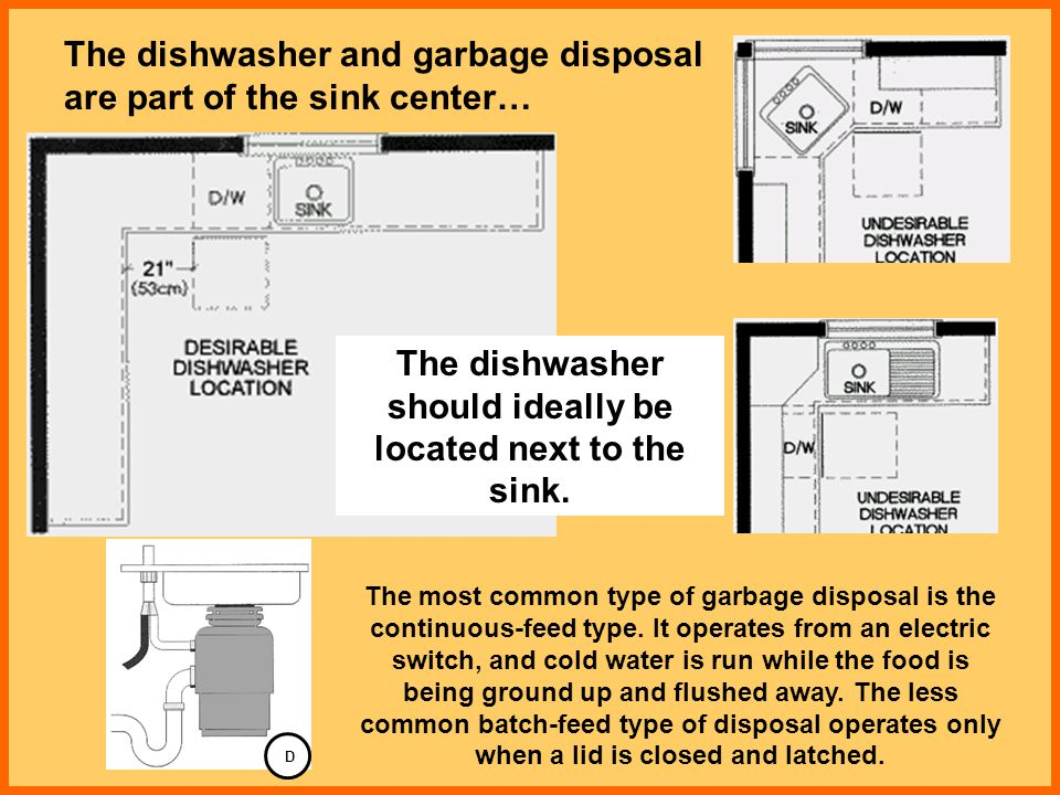 The dishwasher and garbage disposal are part of the sink center… The dishwasher should ideally be located next to the sink. The most common type of ga