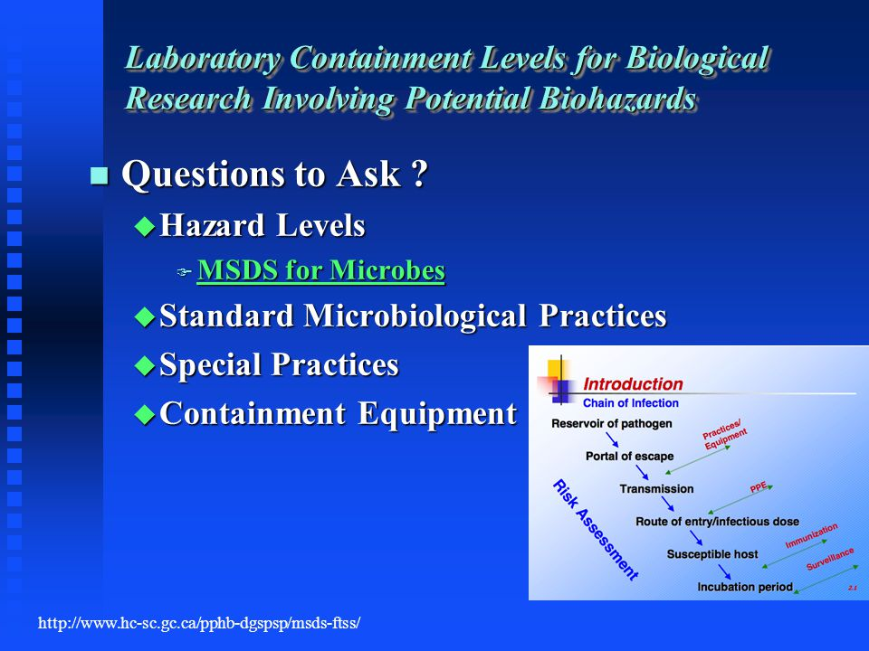 Laboratory Containment Levels for Biological Research Involving Potential Biohazards Questions to Ask .