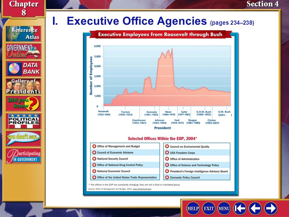 Section 4-4 I.Executive Office Agencies (pages 234–238)