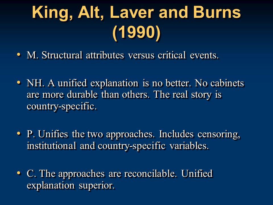 King, Alt, Laver and Burns (1990) M. Structural attributes versus critical events. M. Structural attributes versus critical events. NH. A unified expl