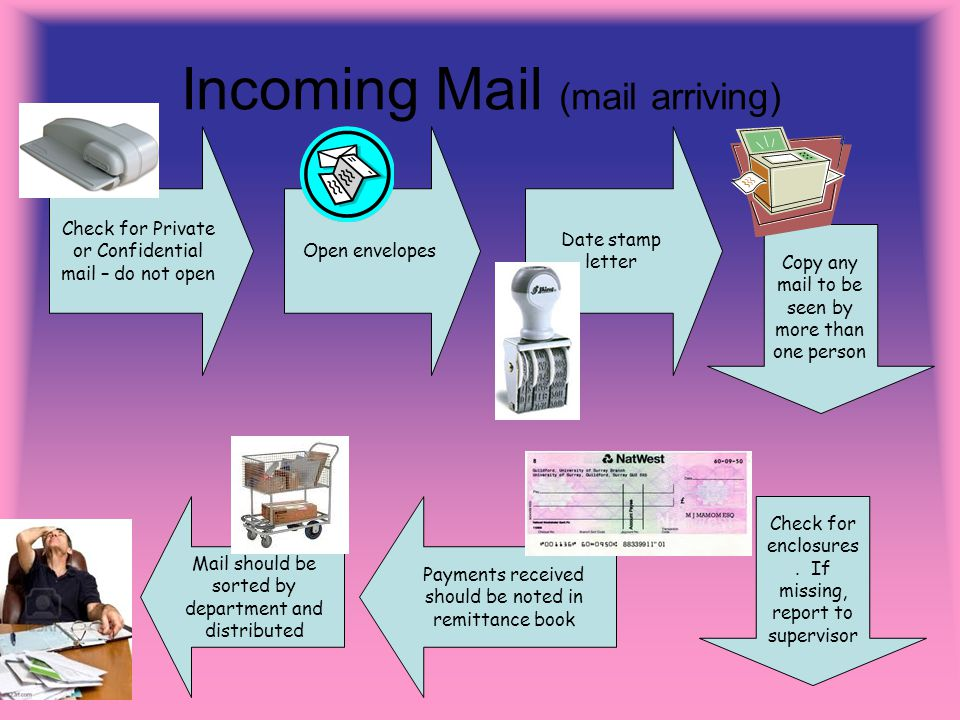 Incoming Mail (mail arriving) Check for Private or Confidential mail – do not open Open envelopes Date stamp letter Copy any mail to be seen by more than one person Check for enclosures.