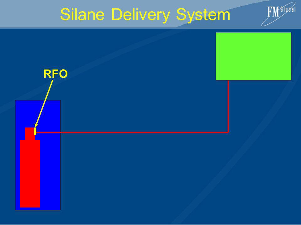 RFO Silane Delivery System