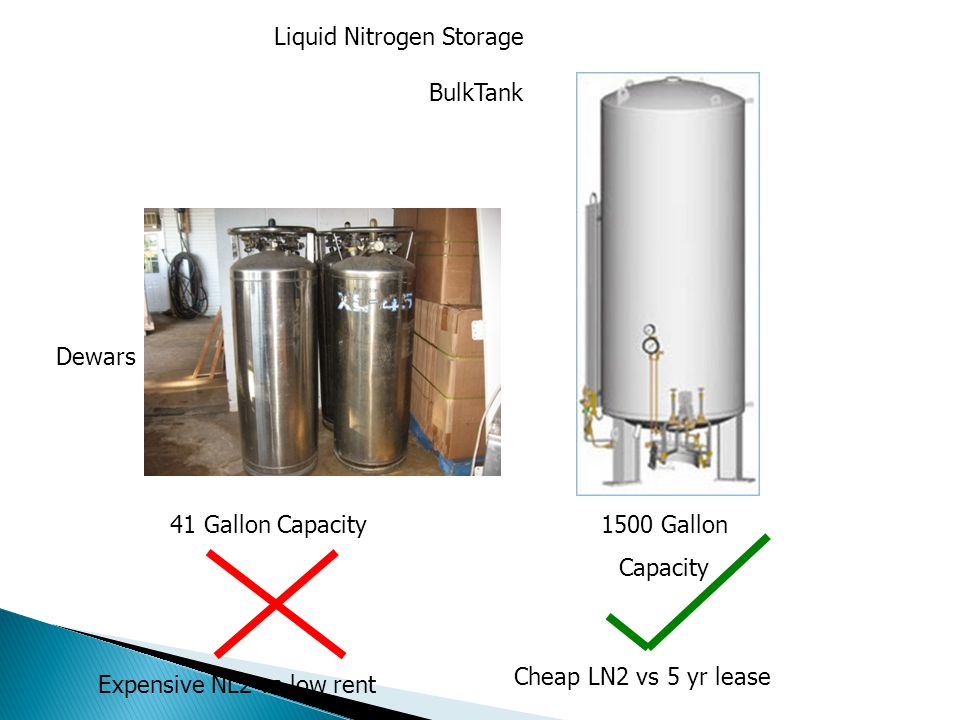 Liquid Nitrogen Storage Dewars BulkTank 41 Gallon Capacity1500 Gallon Capacity Cheap LN2 vs 5 yr lease Expensive NL2 vs low rent