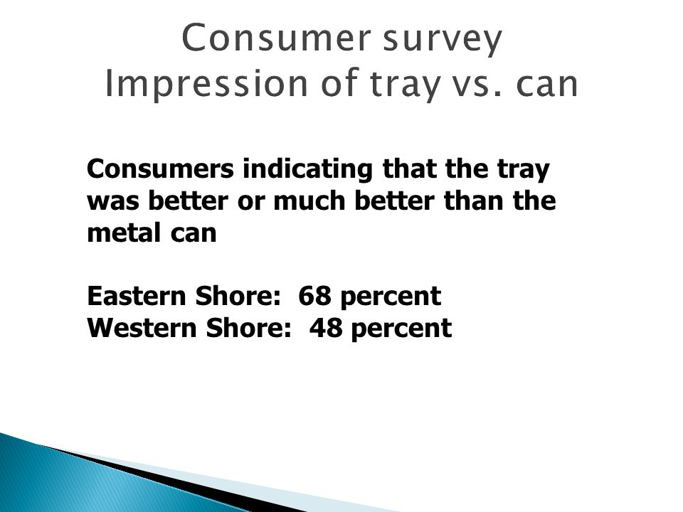 Consumers indicating that the tray was better or much better than the metal can Eastern Shore: 68 percent Western Shore: 48 percent