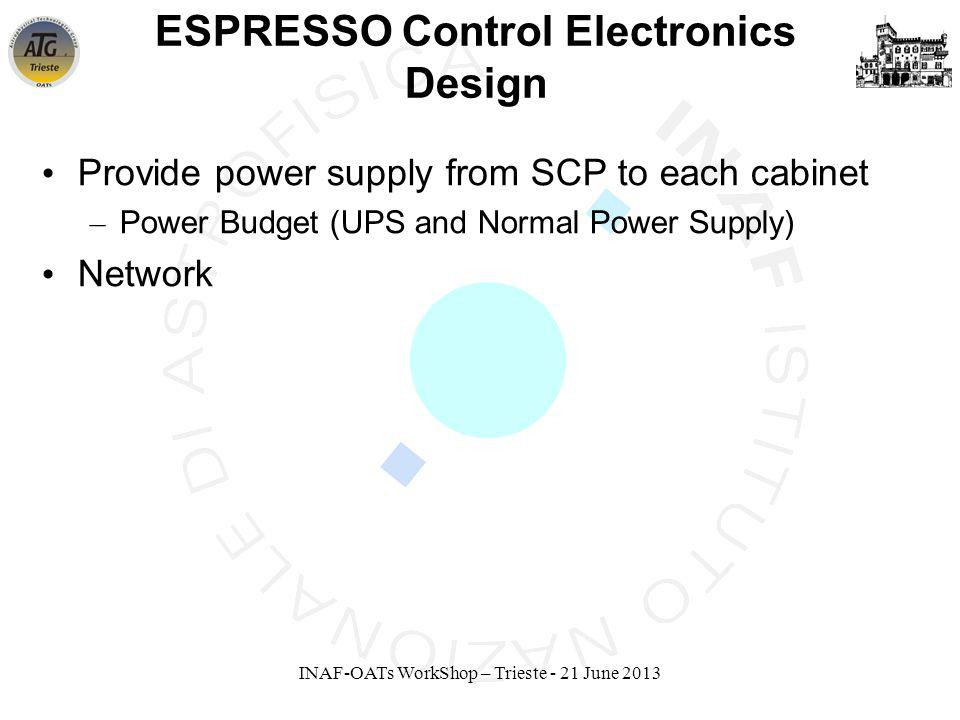INAF-OATs WorkShop – Trieste - 21 June 2013 ESPRESSO Control Electronics Design Provide power supply from SCP to each cabinet – Power Budget (UPS and Normal Power Supply) Network