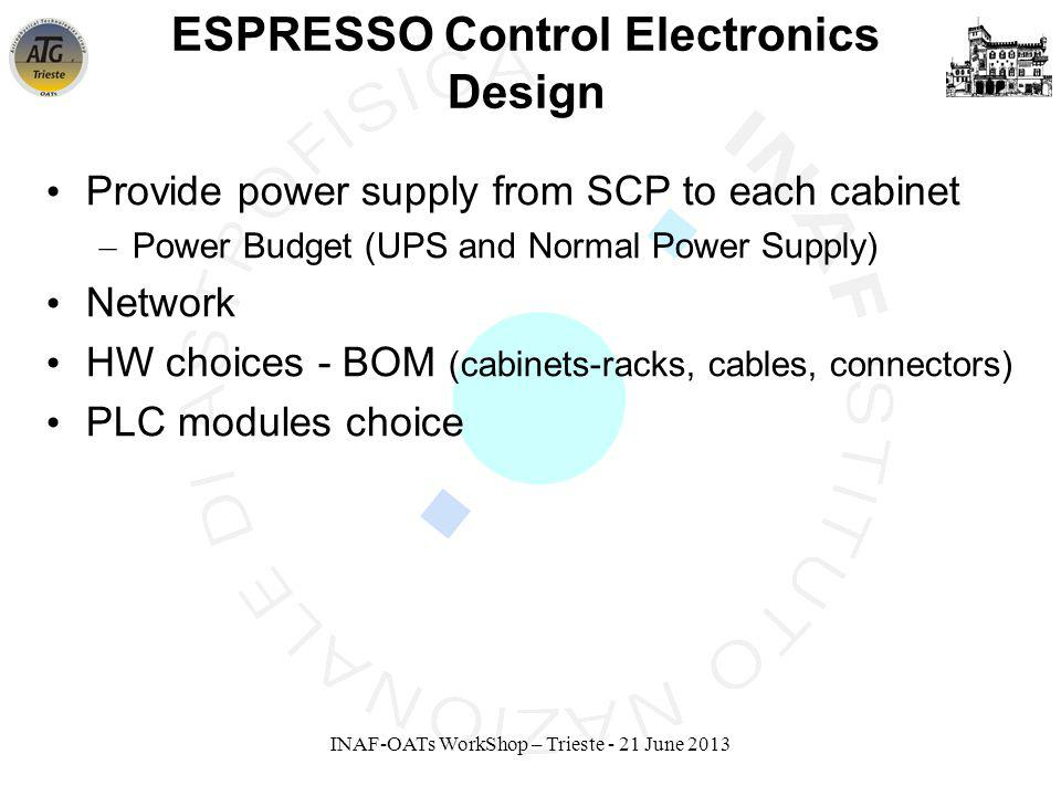 INAF-OATs WorkShop – Trieste - 21 June 2013 ESPRESSO Control Electronics Design Provide power supply from SCP to each cabinet – Power Budget (UPS and Normal Power Supply) Network HW choices - BOM (cabinets-racks, cables, connectors) PLC modules choice
