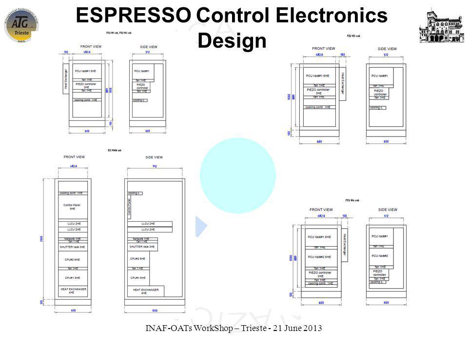 INAF-OATs WorkShop – Trieste - 21 June 2013 ESPRESSO Control Electronics Design