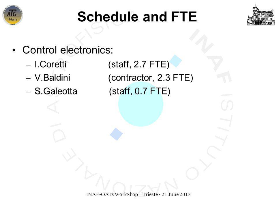 INAF-OATs WorkShop – Trieste - 21 June 2013 Schedule and FTE Control electronics: – I.Coretti (staff, 2.7 FTE) – V.Baldini (contractor, 2.3 FTE) – S.Galeotta (staff, 0.7 FTE)