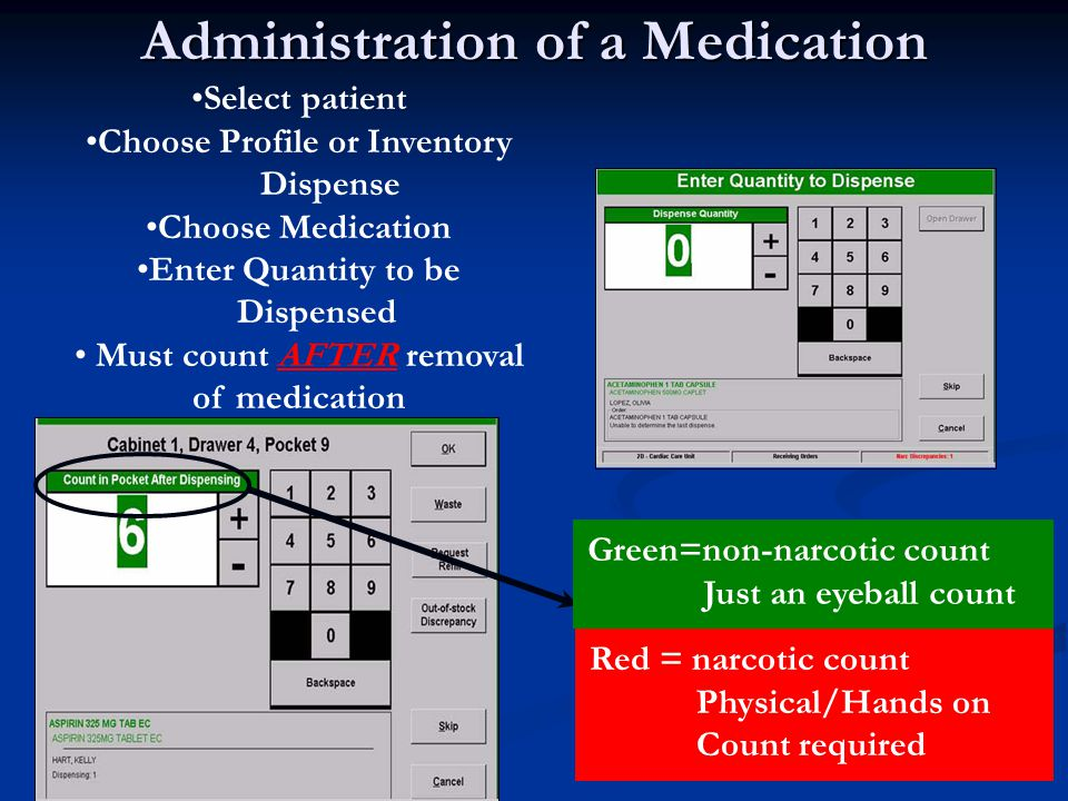 Administration of a Medication Select patient Choose Profile or Inventory Dispense Choose Medication Enter Quantity to be Dispensed Must count AFTER r