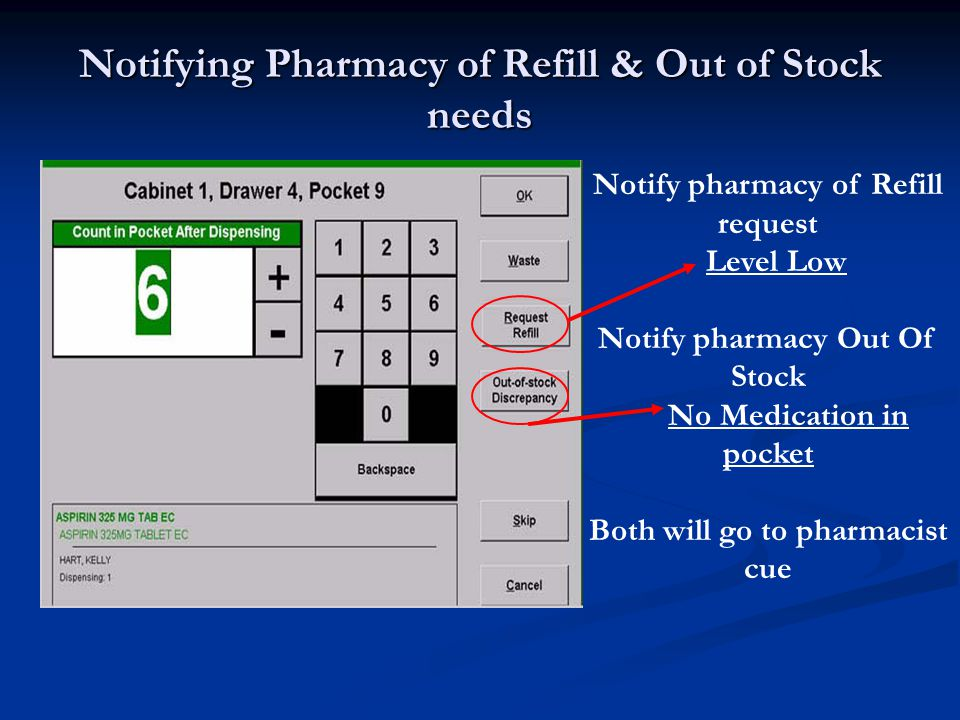Notifying Pharmacy of Refill & Out of Stock needs Notify pharmacy of Refill request Level Low Notify pharmacy Out Of Stock No Medication in pocket Bot