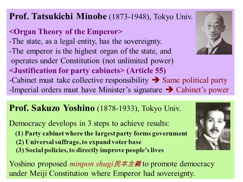 Prof. Tatsukichi Minobe (1873-1948), Tokyo Univ. -The state, as a legal entity, has the sovereignty. -The emperor is the highest organ of the state, a