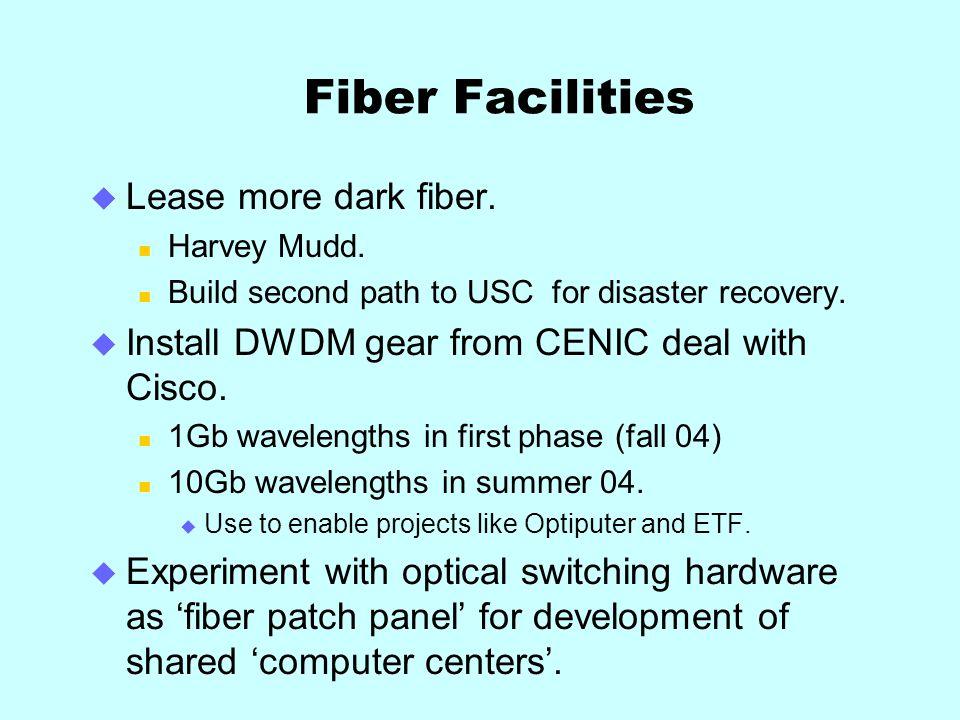Fiber Facilities Lease more dark fiber. Harvey Mudd.