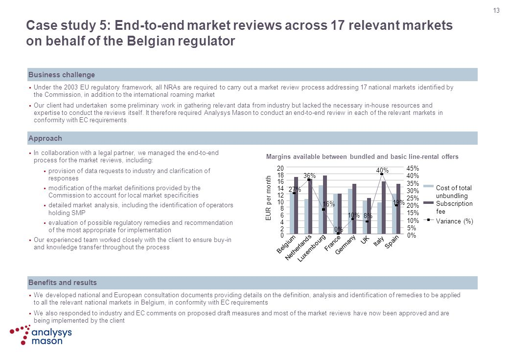 13 Case study 5: End-to-end market reviews across 17 relevant markets on behalf of the Belgian regulator Business challenge Approach Benefits and resu