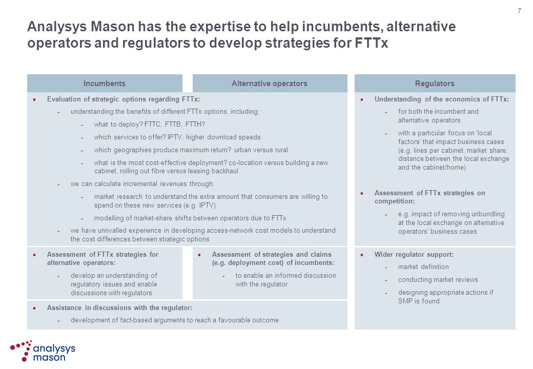 7 Analysys Mason has the expertise to help incumbents, alternative operators and regulators to develop strategies for FTTx Evaluation of strategic opt