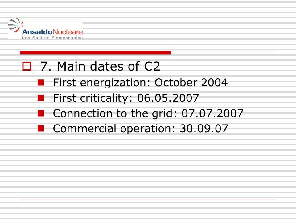 8.Construction works: mechanical C.