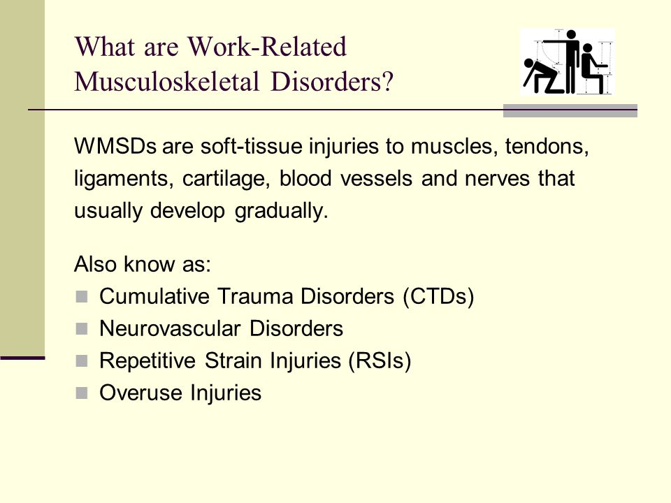 What are Work-Related Musculoskeletal Disorders.