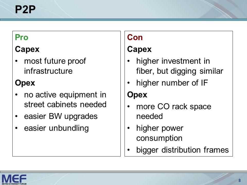 9 PON CO CP passive splitter combine drop – distribution and distribution – feeder fiber splitter