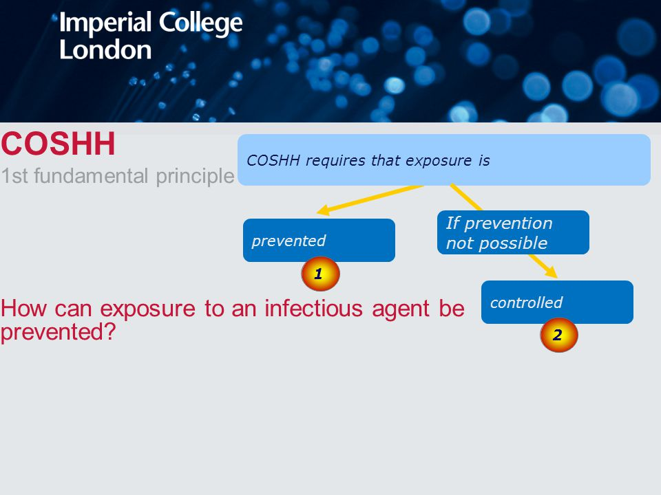 COSHH 1st fundamental principle COSHH requires that exposure is prevented 1 controlled 2 If prevention not possible How can exposure to an infectious agent be prevented