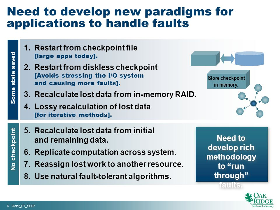 5 Geist_FT_SC07 Need to develop new paradigms for applications to handle faults 1.Restart from checkpoint file [large apps today].